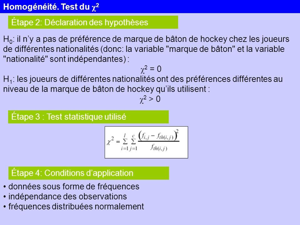 Homogénéité. Test du χ2Étape 2: Déclaration des hypothèses.