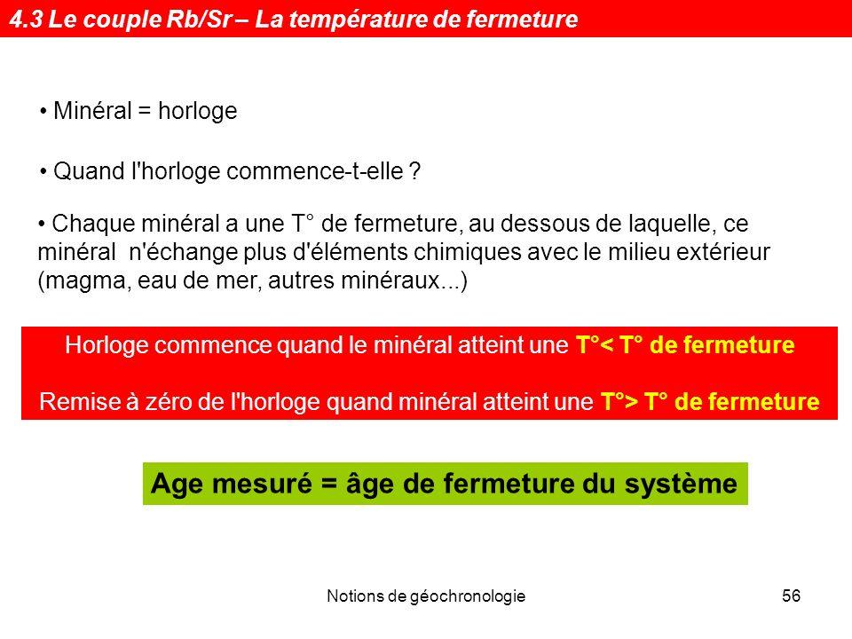 Age mesuré = âge de fermeture du système