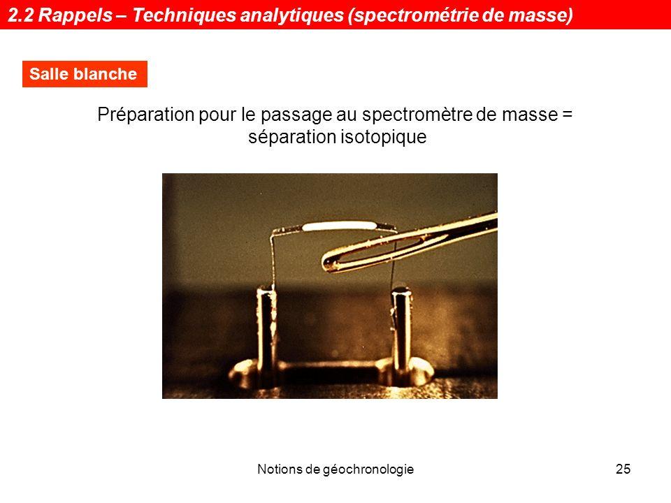 2.2 Rappels – Techniques analytiques (spectrométrie de masse)