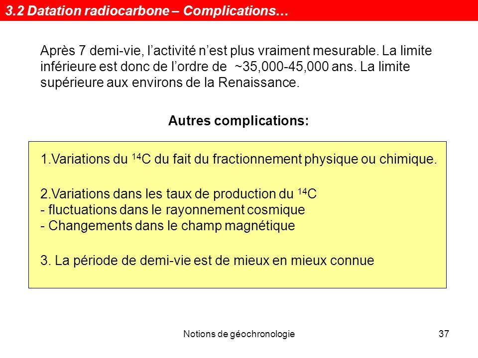 Autres complications: