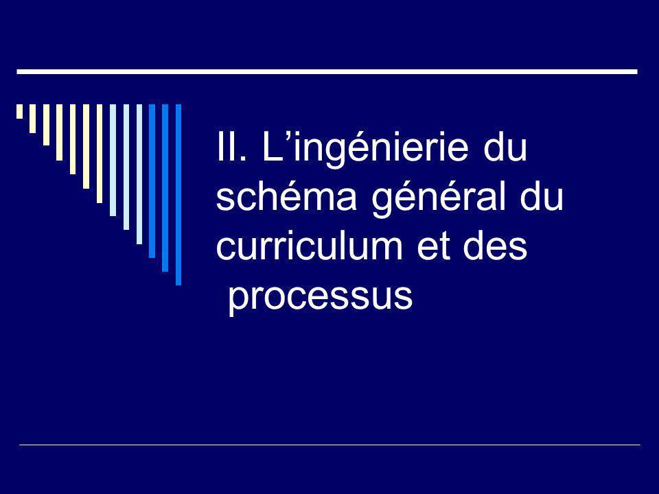 II. L'ingénierie du schéma général du curriculum et des processus