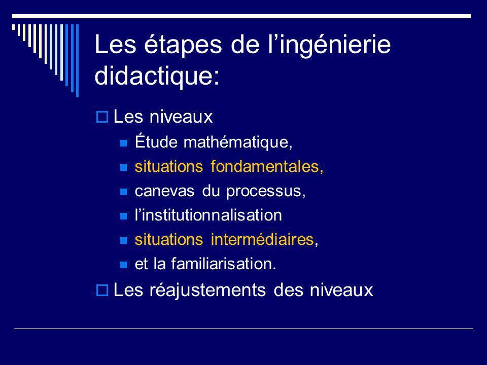 Les étapes de l'ingénierie didactique: