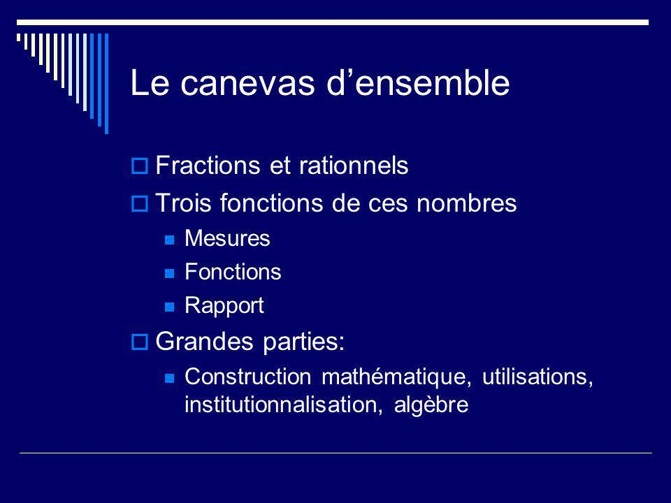 Le canevas d'ensemble Fractions et rationnels