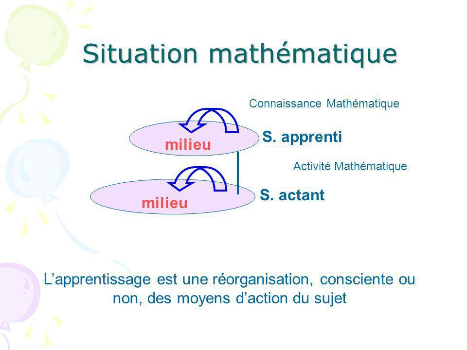 Situation mathématique