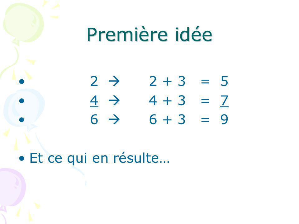 Première idée 2  2 + 3 = 5 4  4 + 3 = 7 6  6 + 3 = 9