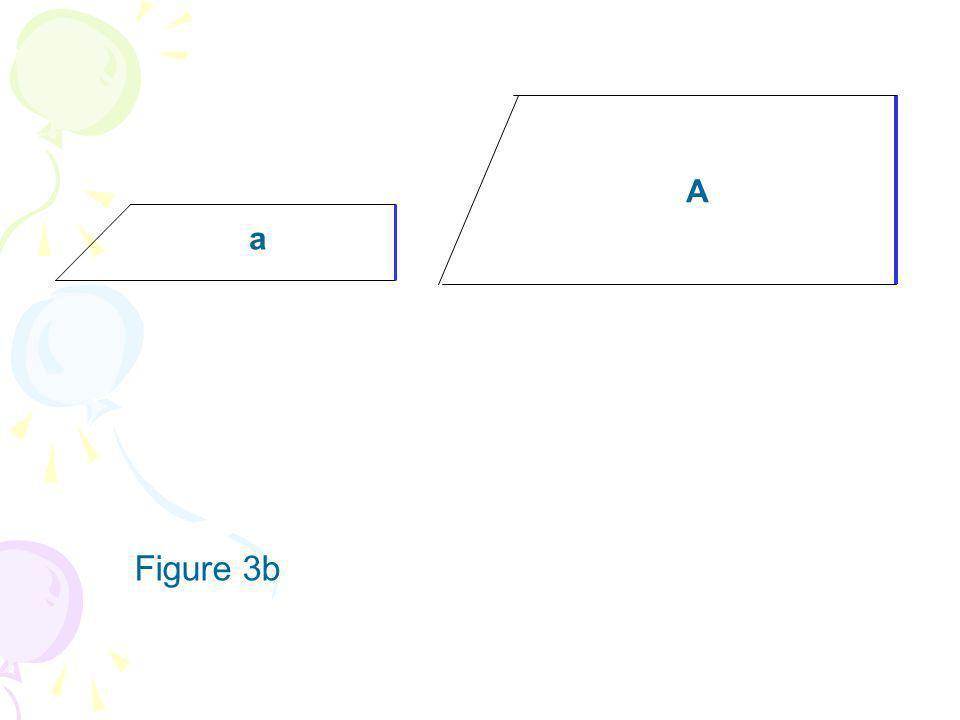 A a Figure 3b