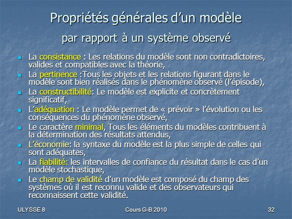 Propriétés générales d'un modèle par rapport à un système observé