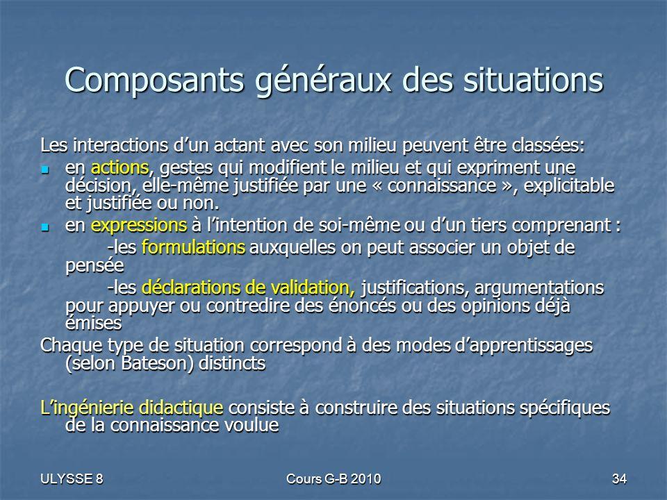 Composants généraux des situations