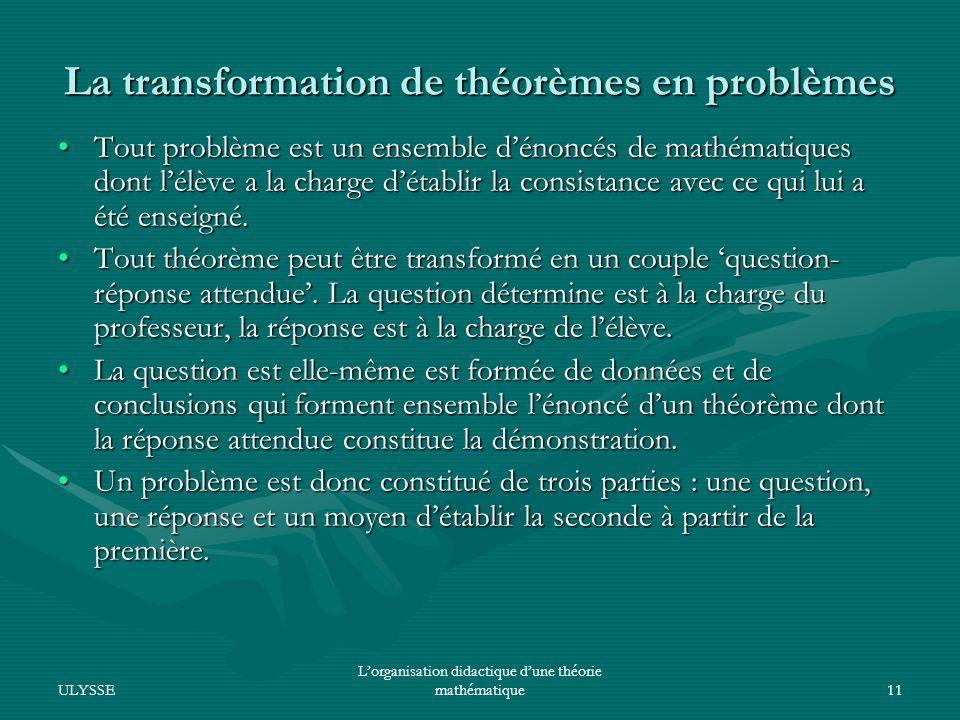 La transformation de théorèmes en problèmes
