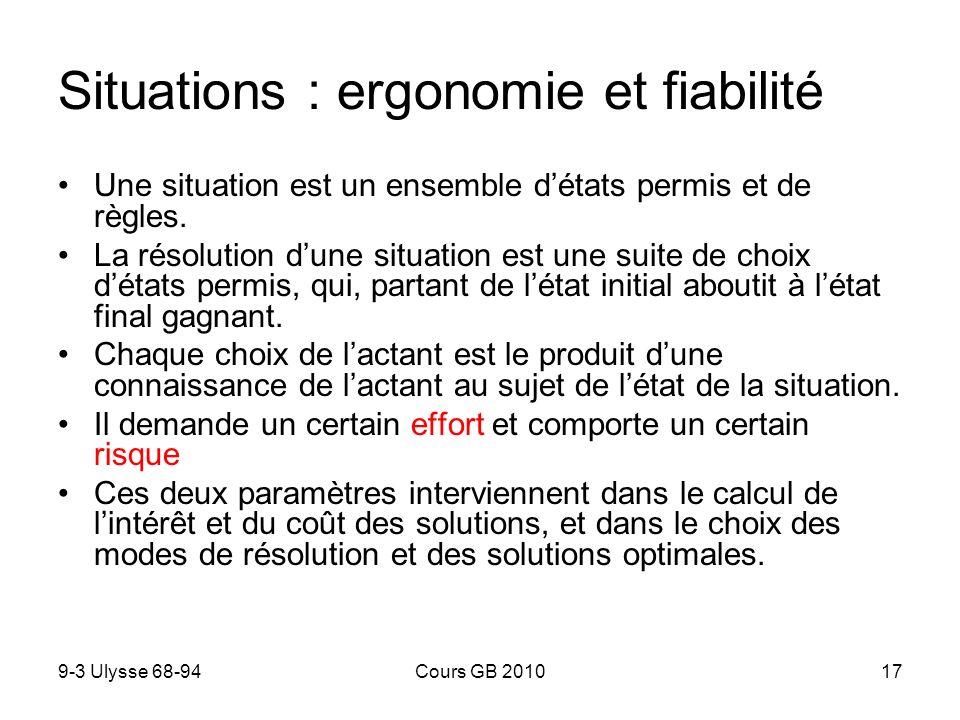 Situations : ergonomie et fiabilité