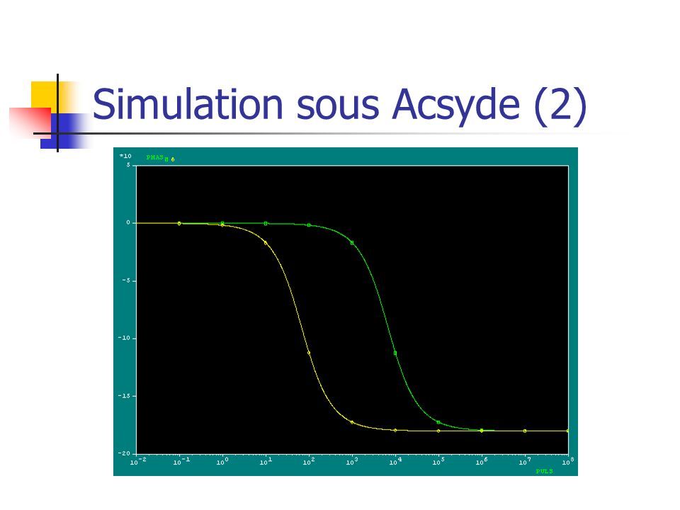 Simulation sous Acsyde (2)