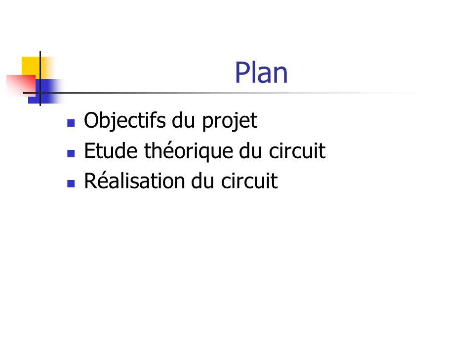 Plan Objectifs du projet Etude théorique du circuit