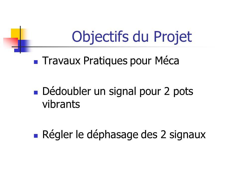 Objectifs du Projet Travaux Pratiques pour Méca