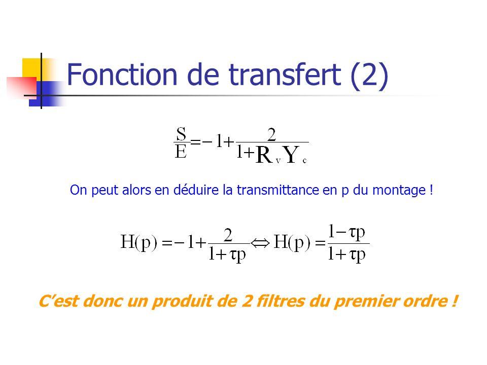 Fonction de transfert (2)