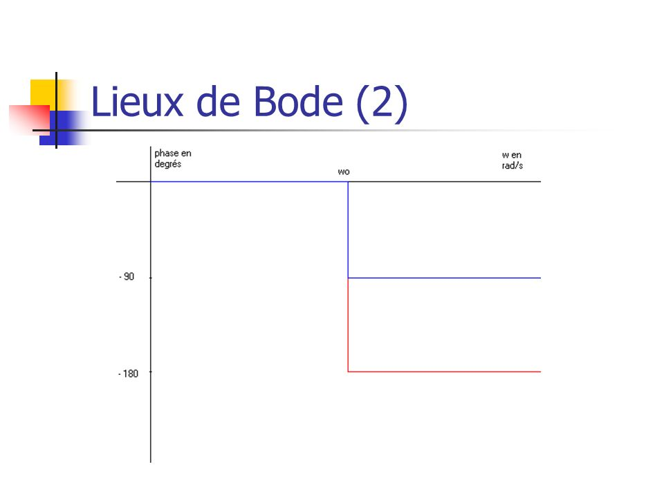 Lieux de Bode (2)