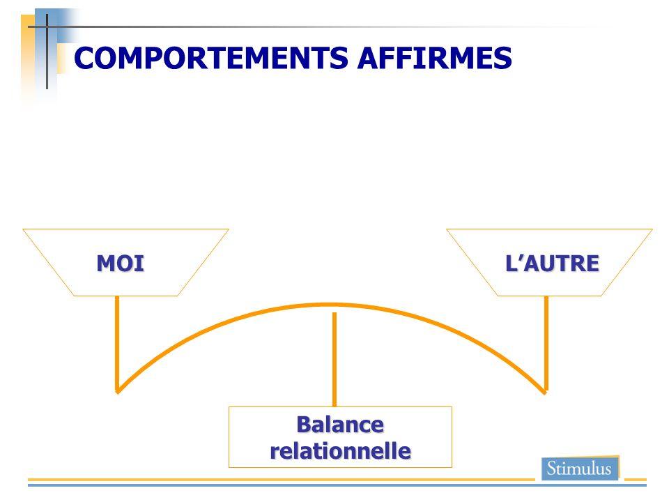 Balance relationnelle