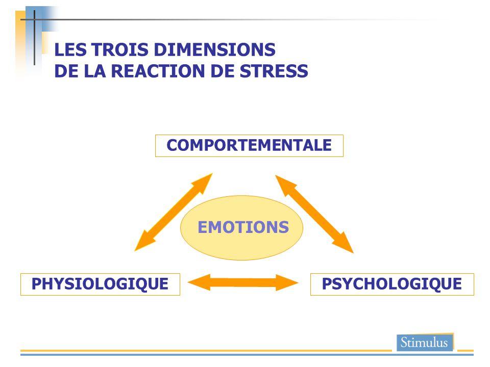 LES TROIS DIMENSIONS DE LA REACTION DE STRESS