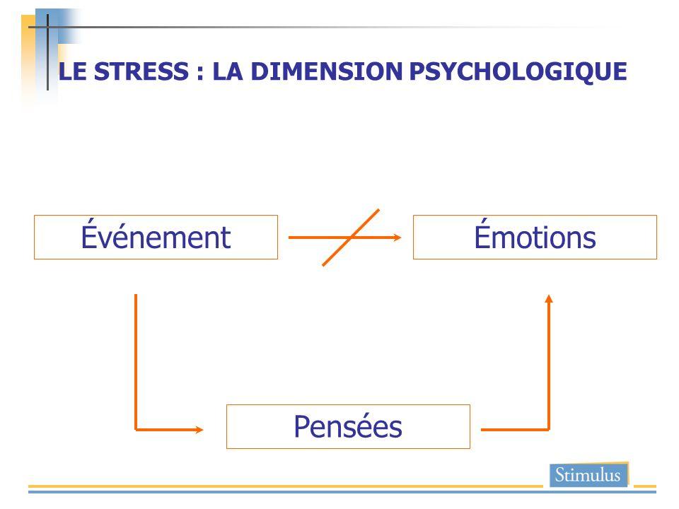 LE STRESS : LA DIMENSION PSYCHOLOGIQUE