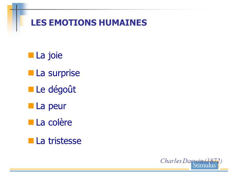 Charles Darwin (1872) La joie La surprise Le dégoût La peur La colère