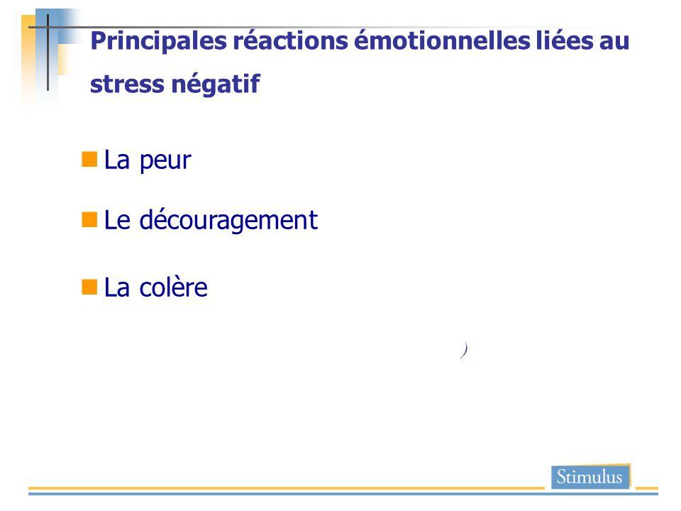 Principales réactions émotionnelles liées au stress négatif