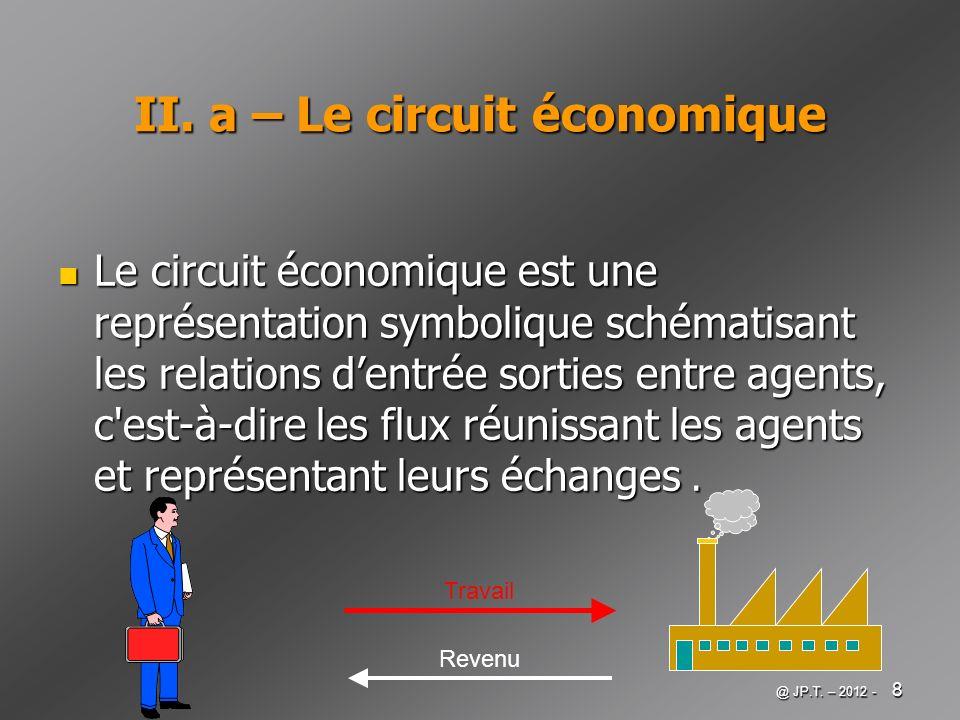II. a – Le circuit économique