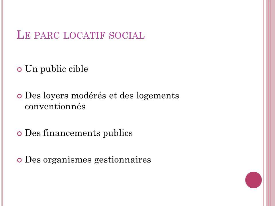 Le parc locatif social Un public cible