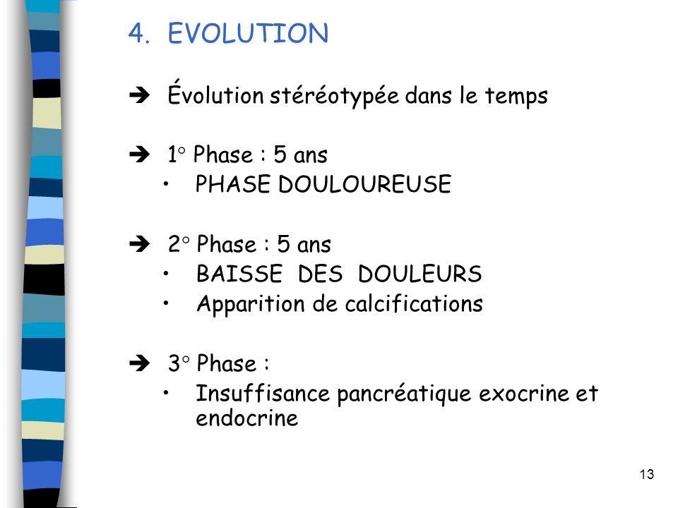 EVOLUTION Évolution stéréotypée dans le temps 1° Phase : 5 ans