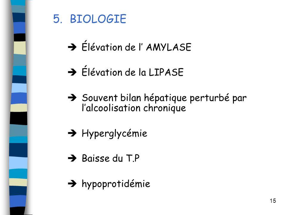 BIOLOGIE Élévation de l' AMYLASE Élévation de la LIPASE