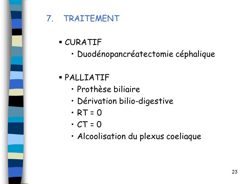 7. TRAITEMENT CURATIF. Duodénopancréatectomie céphalique. PALLIATIF. Prothèse biliaire. Dérivation bilio-digestive.