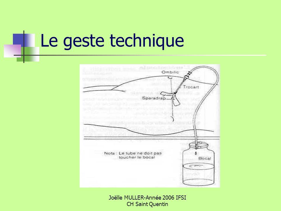 Joëlle MULLER-Année 2006 IFSI CH Saint Quentin