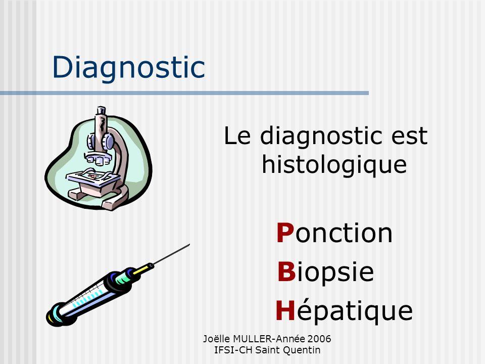Diagnostic Ponction Biopsie Hépatique Le diagnostic est histologique