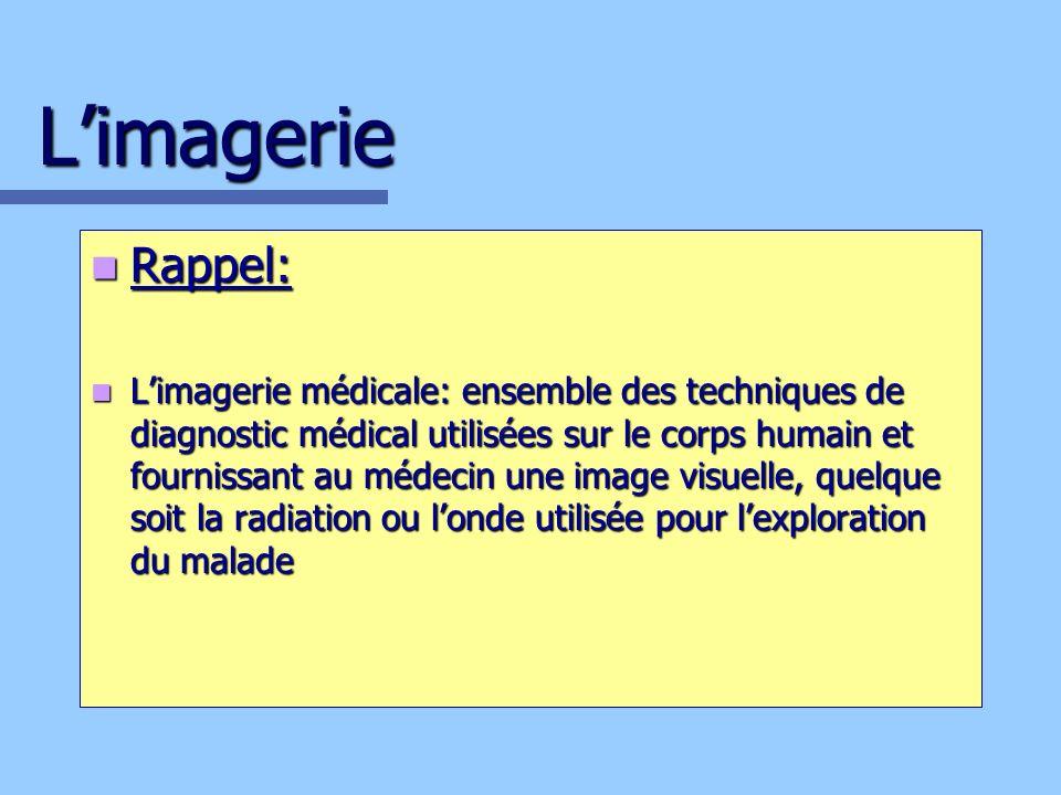 L'imagerie Rappel: