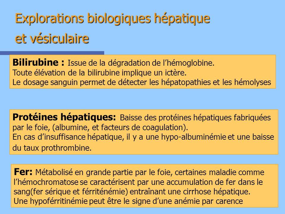 Explorations biologiques hépatique et vésiculaire