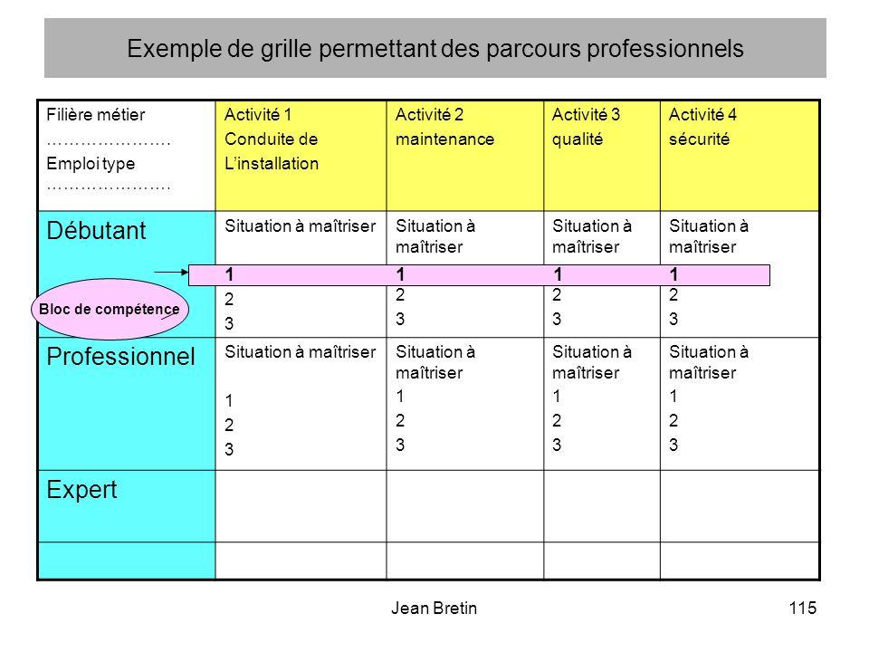 Exemple de grille permettant des parcours professionnels