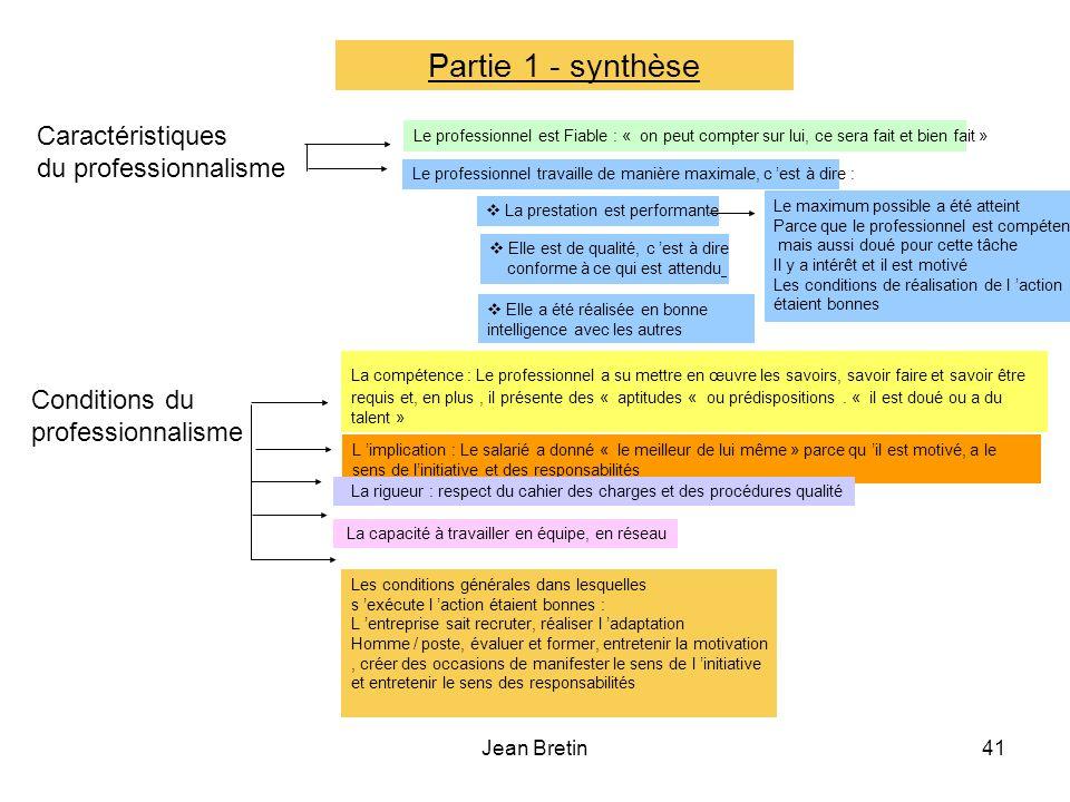 Partie 1 - synthèse Caractéristiques du professionnalisme