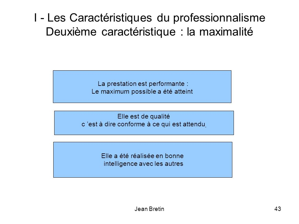 I - Les Caractéristiques du professionnalisme Deuxième caractéristique : la maximalité