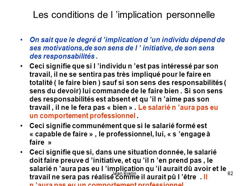 Les conditions de l 'implication personnelle