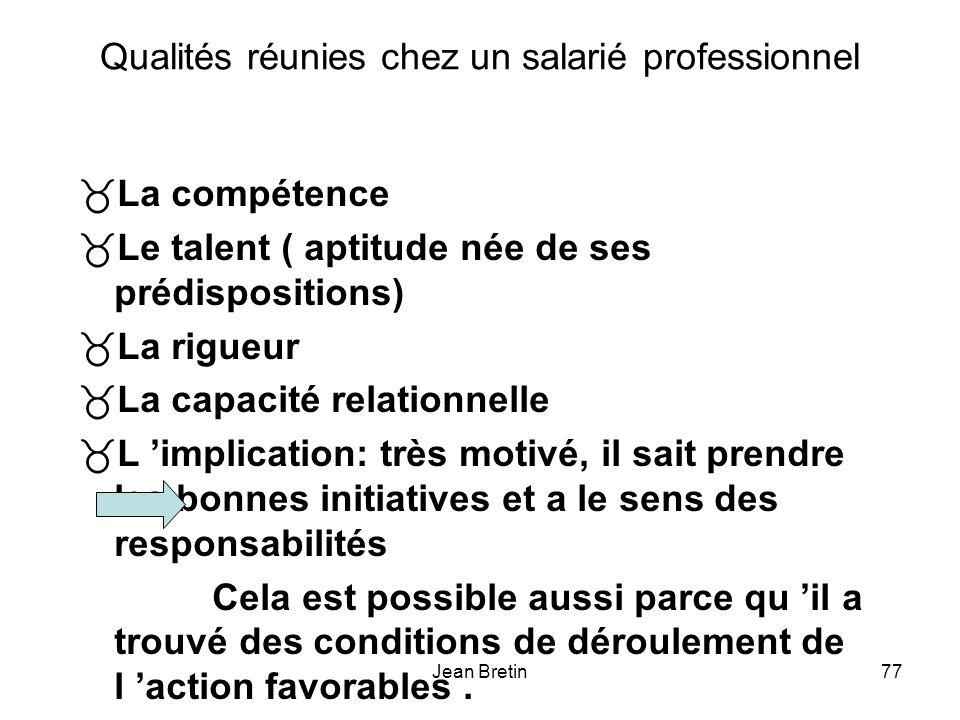 Qualités réunies chez un salarié professionnel