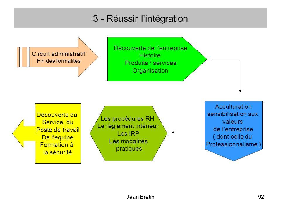 3 - Réussir l'intégration