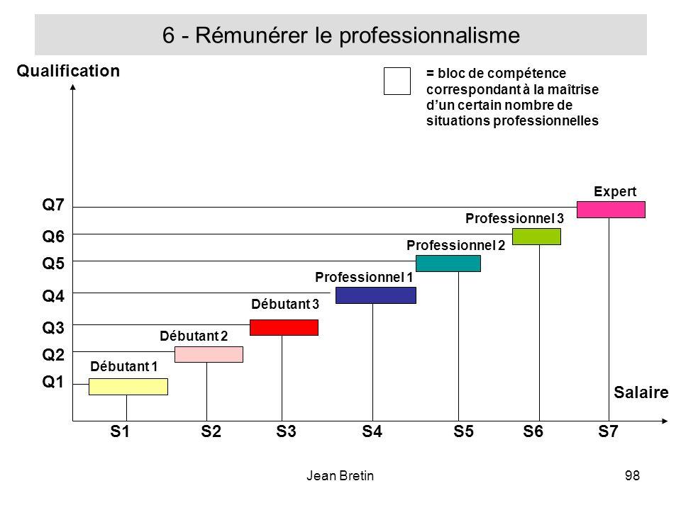 6 - Rémunérer le professionnalisme