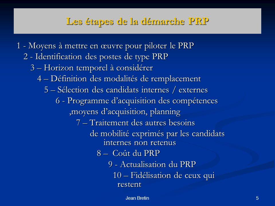 Les étapes de la démarche PRP