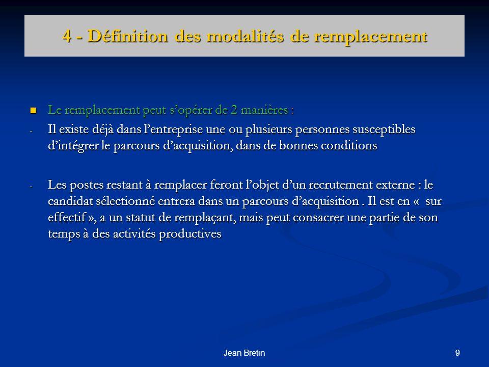 4 - Définition des modalités de remplacement