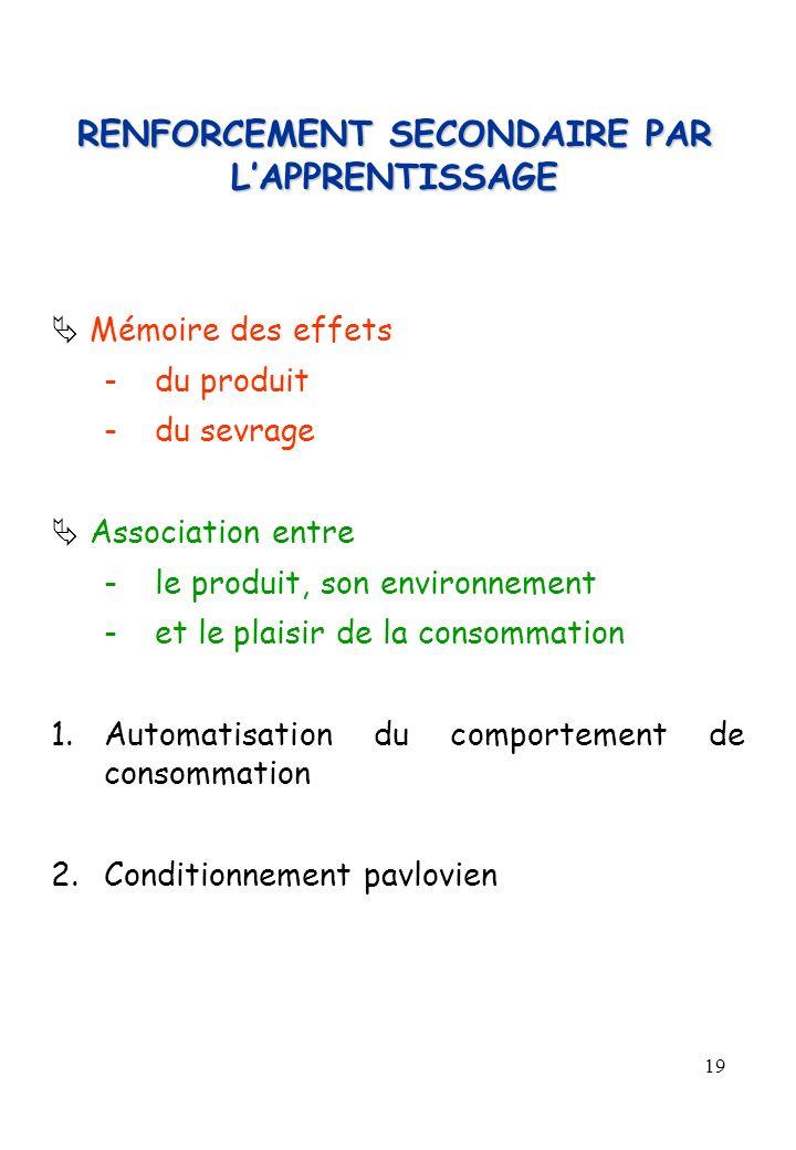 RENFORCEMENT SECONDAIRE PAR L'APPRENTISSAGE