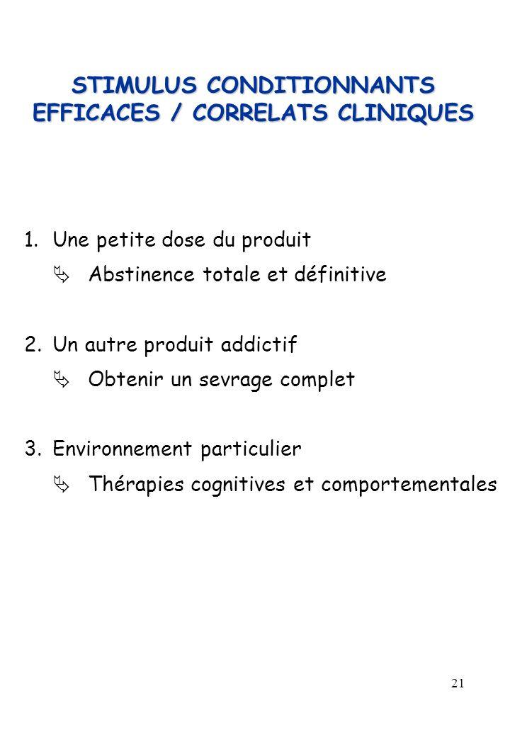STIMULUS CONDITIONNANTS EFFICACES / CORRELATS CLINIQUES