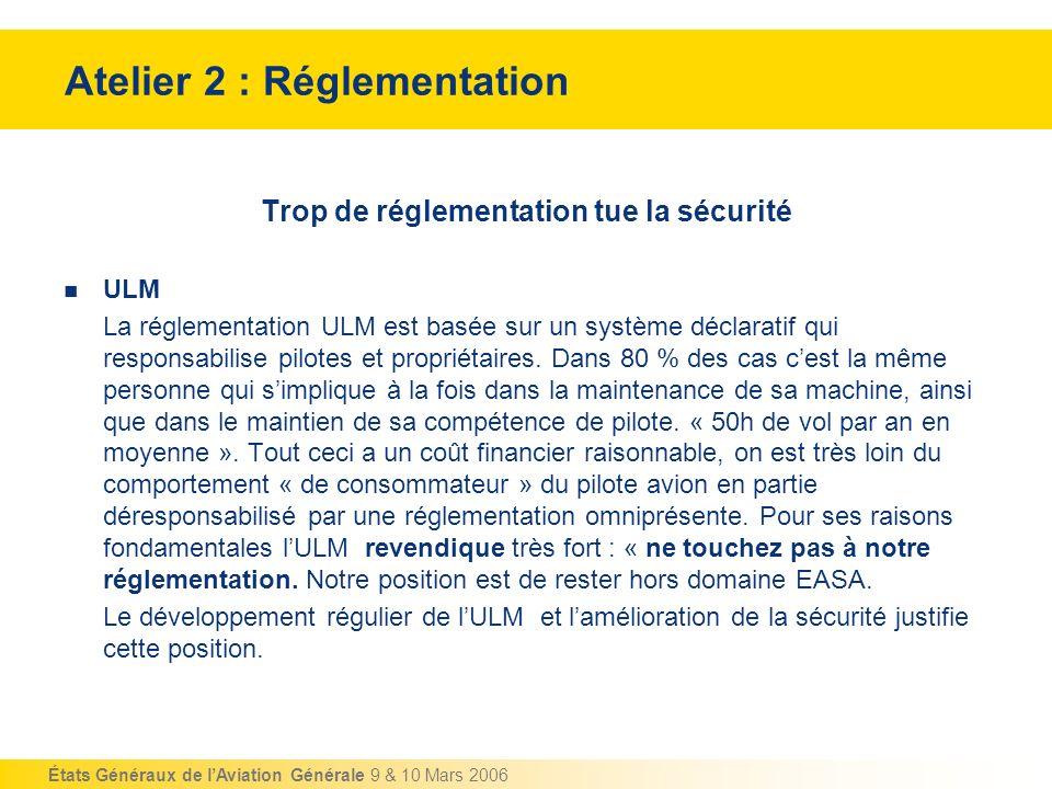 Atelier 2 : Réglementation