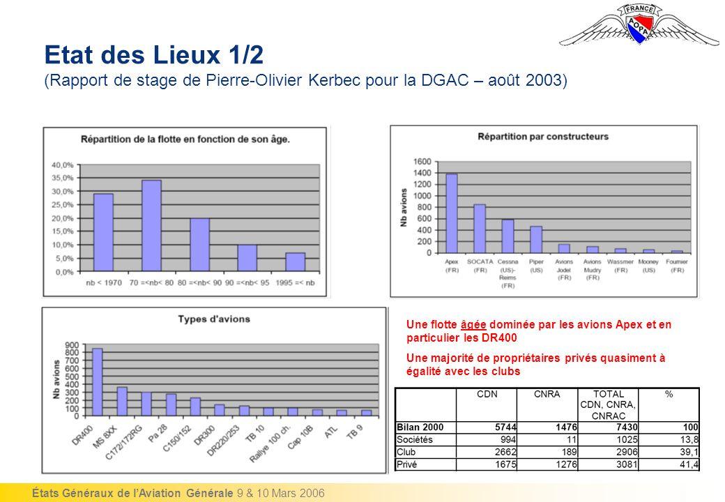 Etat des Lieux 1/2 (Rapport de stage de Pierre-Olivier Kerbec pour la DGAC – août 2003)