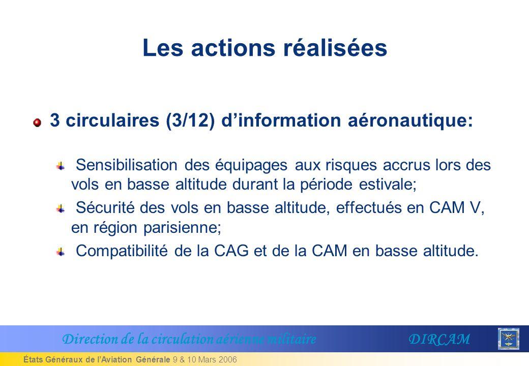 Les actions réalisées 3 circulaires (3/12) d'information aéronautique: