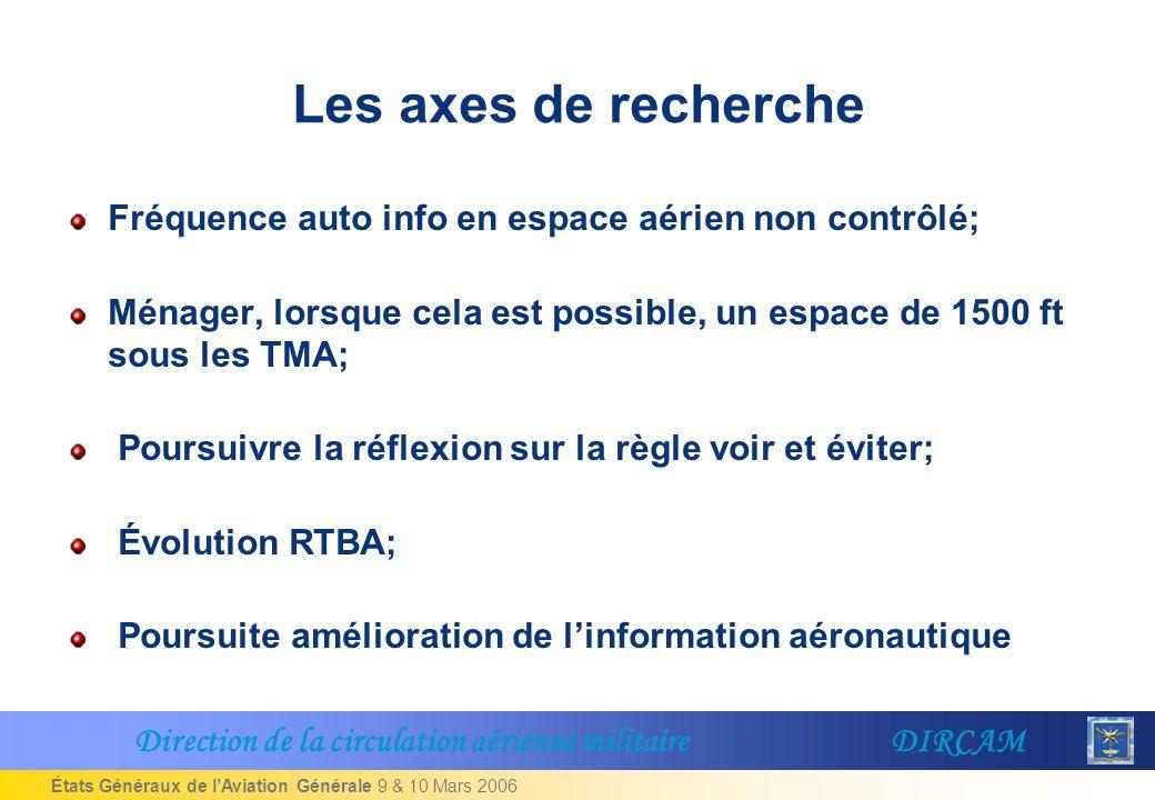 Les axes de recherche Fréquence auto info en espace aérien non contrôlé; Ménager, lorsque cela est possible, un espace de 1500 ft sous les TMA;