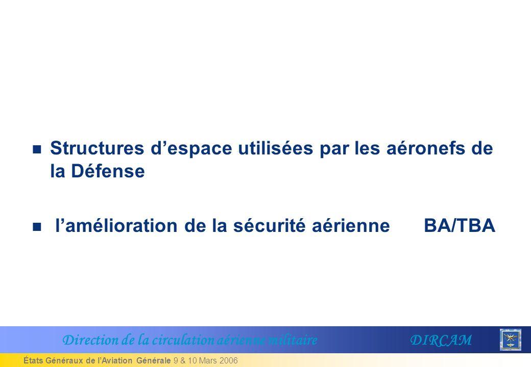 Structures d'espace utilisées par les aéronefs de la Défense