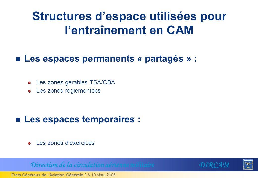 Structures d'espace utilisées pour l'entraînement en CAM